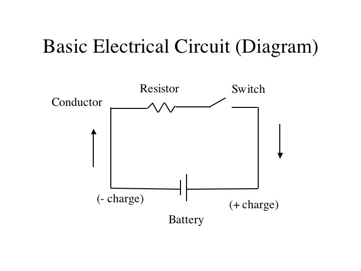 simple electrical circuit diagram - 28 images - simple electronics ...