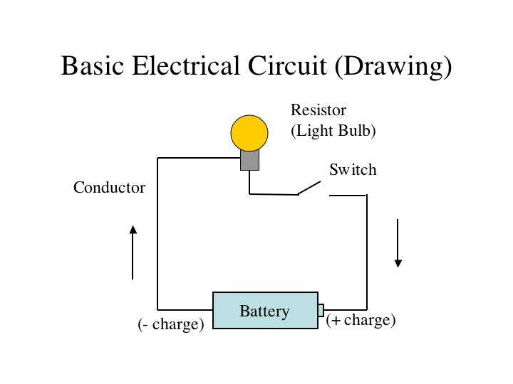 Simple electrical circuit diagram