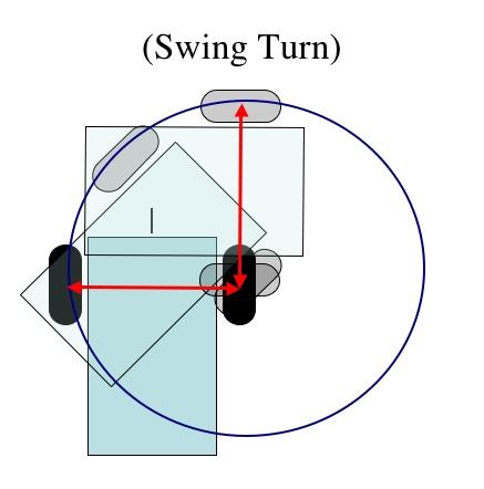 Robot Pi Worksheet